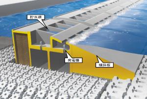 R-2-1_福田:越波式波力発電