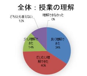 2石田S-1-3_~1