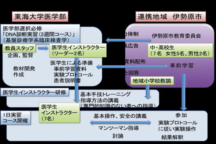 04.miyachi