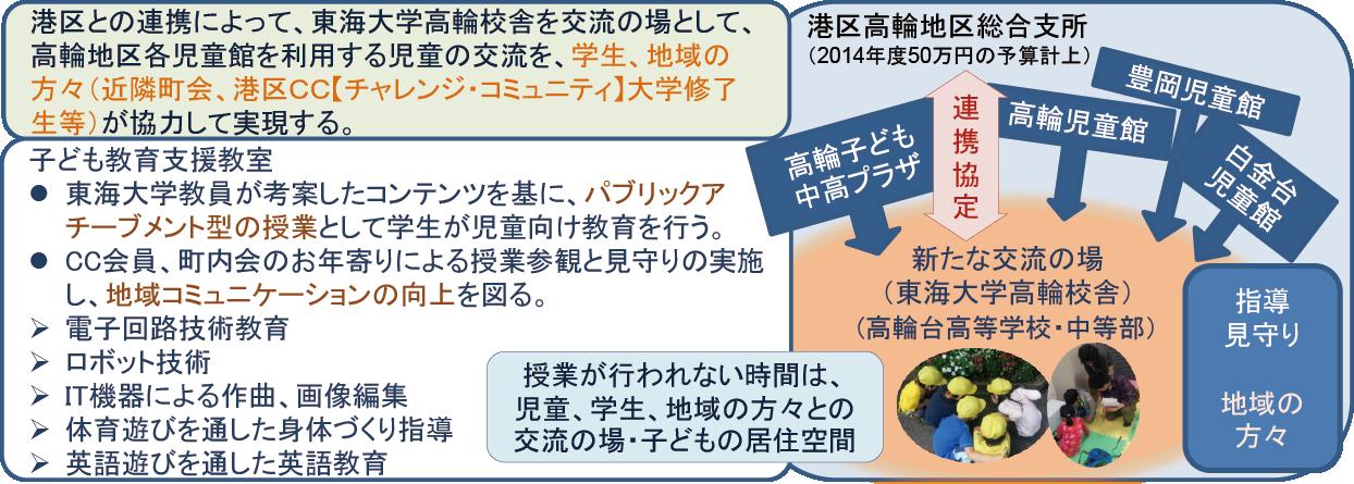10.fukusaki 02
